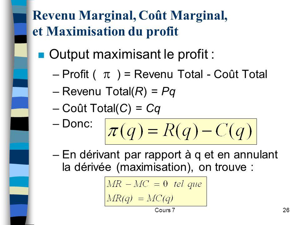 Cours 726 Revenu Marginal, Coût Marginal, et Maximisation du profit n Output maximisant le profit : –Profit ( ) = Revenu Total - Coût Total –Revenu To