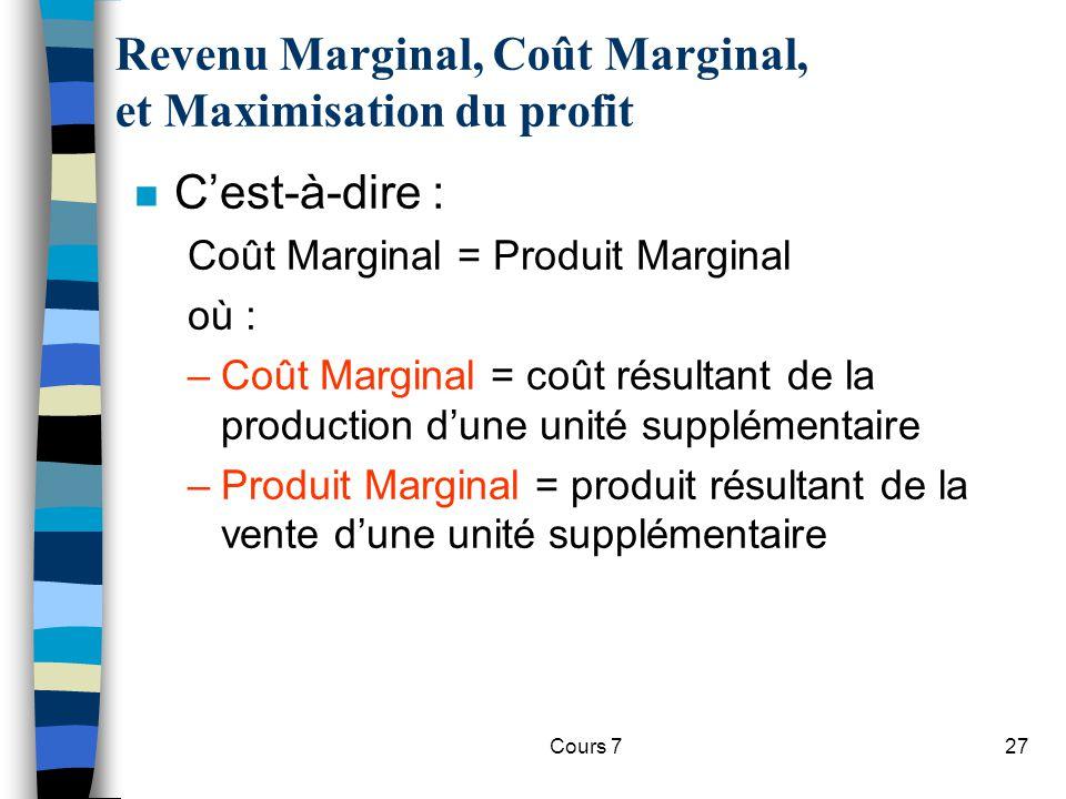 Cours 727 Revenu Marginal, Coût Marginal, et Maximisation du profit n Cest-à-dire : Coût Marginal = Produit Marginal où : –Coût Marginal = coût résult