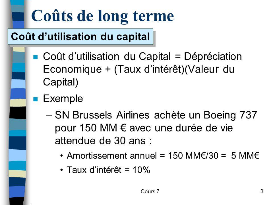 Cours 73 Coûts de long terme n Coût dutilisation du Capital = Dépréciation Economique + (Taux dintérêt)(Valeur du Capital) n Exemple –SN Brussels Airl