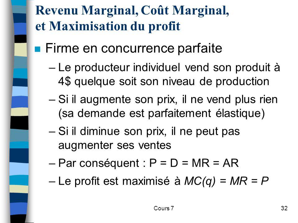 Cours 732 n Firme en concurrence parfaite –Le producteur individuel vend son produit à 4$ quelque soit son niveau de production –Si il augmente son pr
