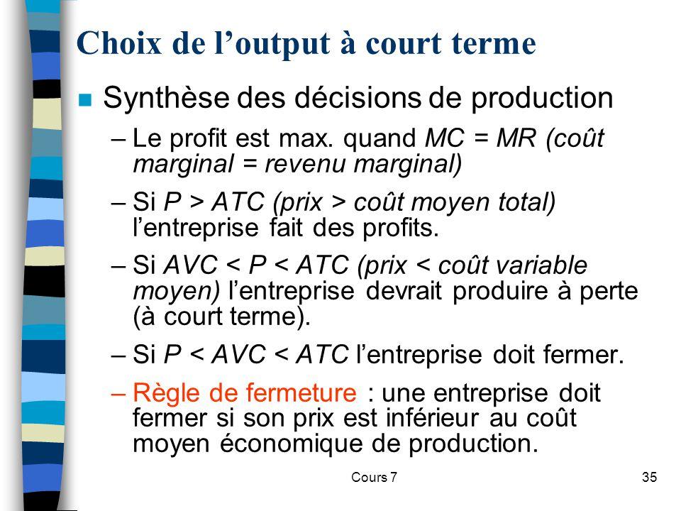 Cours 735 Choix de loutput à court terme n Synthèse des décisions de production –Le profit est max. quand MC = MR (coût marginal = revenu marginal) –S