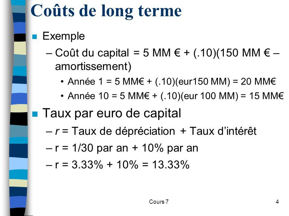 Cours 74 Coûts de long terme n Exemple –Coût du capital = 5 MM + (.10)(150 MM – amortissement) Année 1 = 5 MM + (.10)(eur150 MM) = 20 MM Année 10 = 5