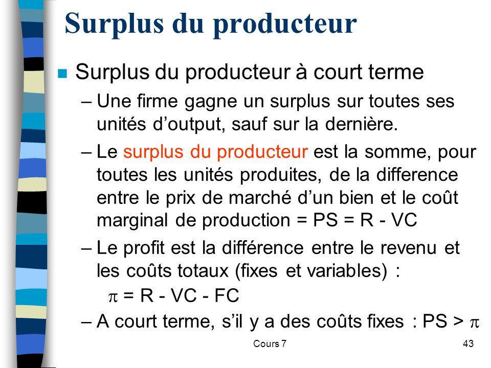 Cours 743 n Surplus du producteur à court terme –Une firme gagne un surplus sur toutes ses unités doutput, sauf sur la dernière. –Le surplus du produc