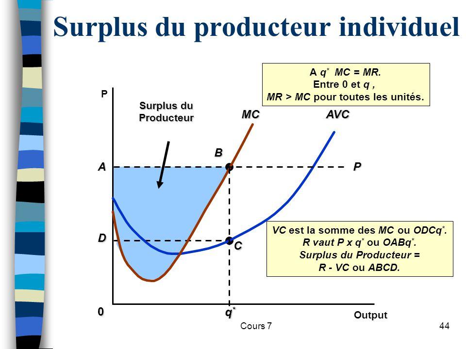 Cours 744 A D B C Surplus du Producteur VC est la somme des MC ou ODCq *. R vaut P x q * ou OABq *. Surplus du Producteur = R - VC ou ABCD. Surplus du