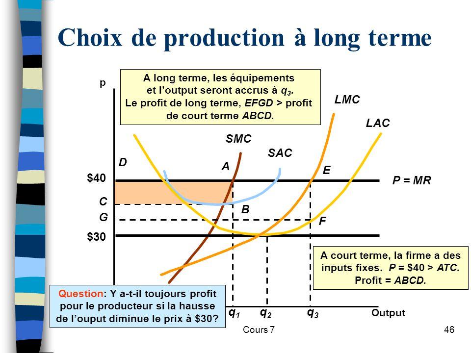 Cours 746 q1q1 A B C D A court terme, la firme a des inputs fixes. P = $40 > ATC. Profit = ABCD. Choix de production à long terme p Output P = MR $40