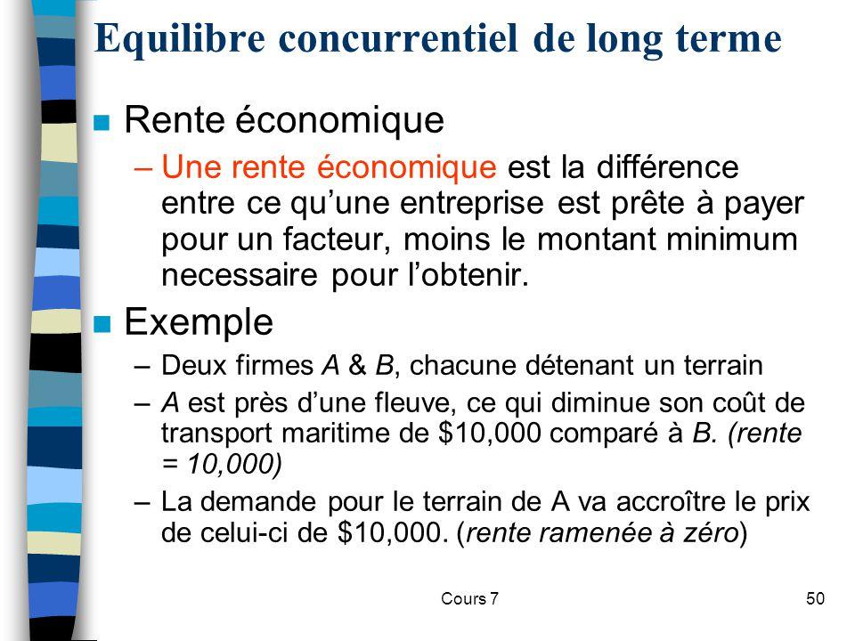Cours 750 Equilibre concurrentiel de long terme n Rente économique –Une rente économique est la différence entre ce quune entreprise est prête à payer