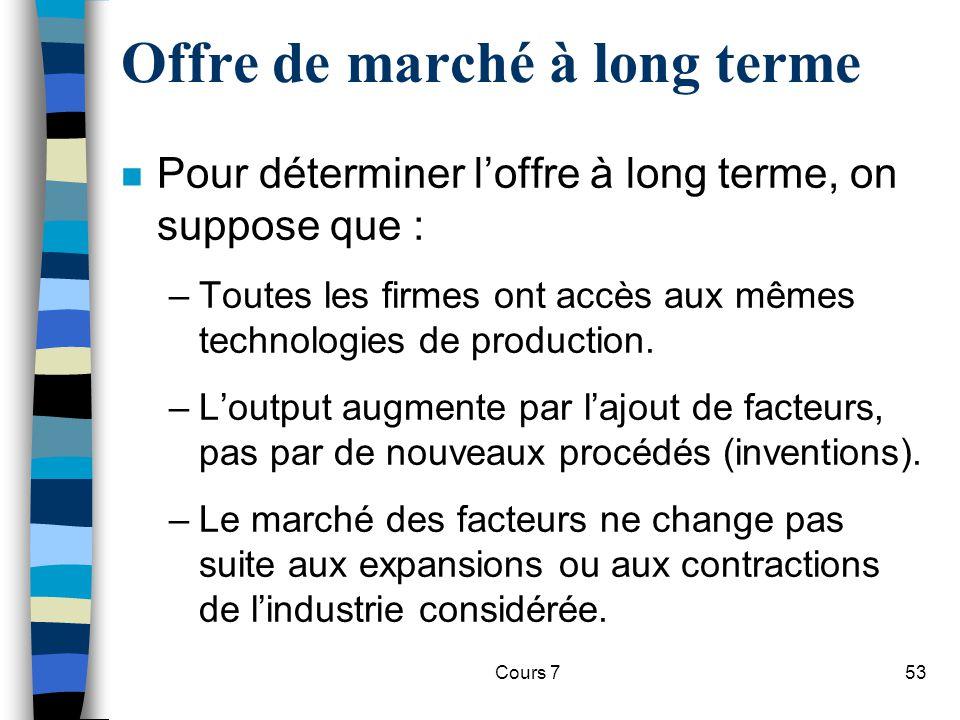 Cours 753 Offre de marché à long terme n Pour déterminer loffre à long terme, on suppose que : –Toutes les firmes ont accès aux mêmes technologies de