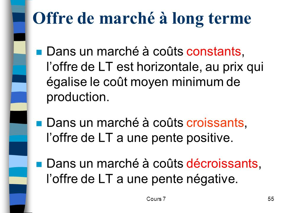 Cours 755 n Dans un marché à coûts constants, loffre de LT est horizontale, au prix qui égalise le coût moyen minimum de production. n Dans un marché
