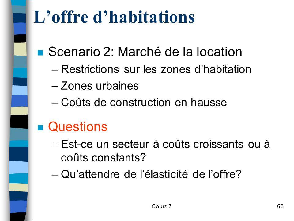 Cours 763 n Scenario 2: Marché de la location –Restrictions sur les zones dhabitation –Zones urbaines –Coûts de construction en hausse n Questions –Es