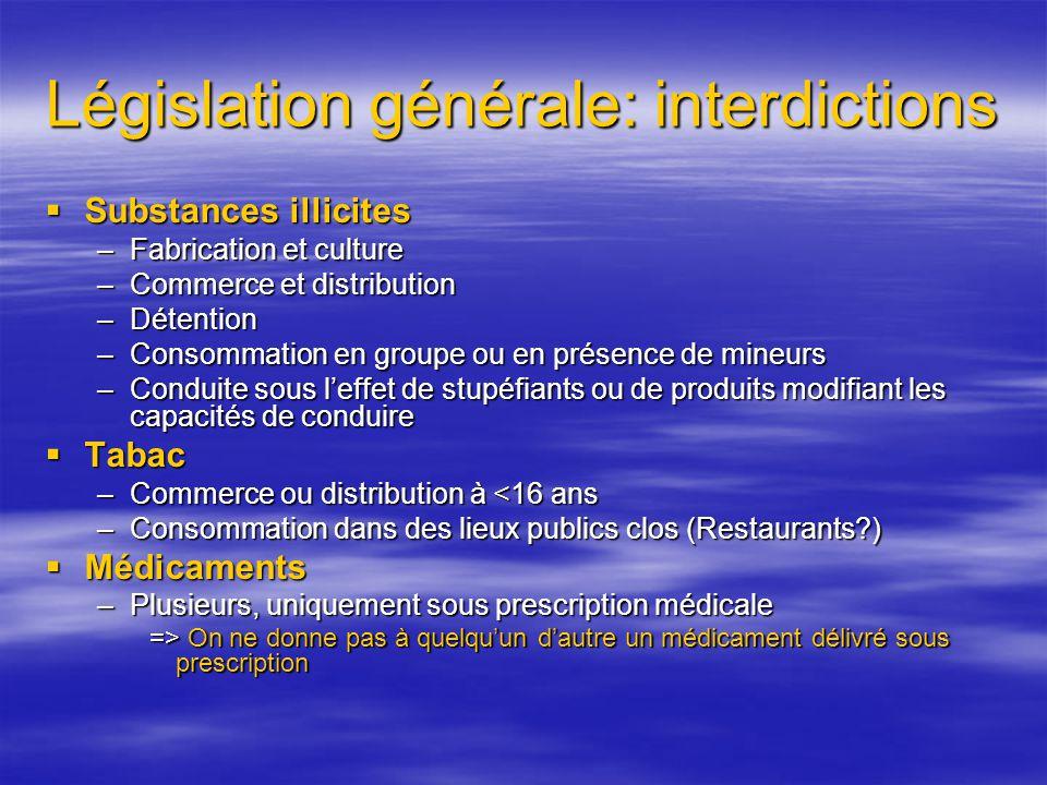Législation générale: interdictions Substances illicites Substances illicites –Fabrication et culture –Commerce et distribution –Détention –Consommati