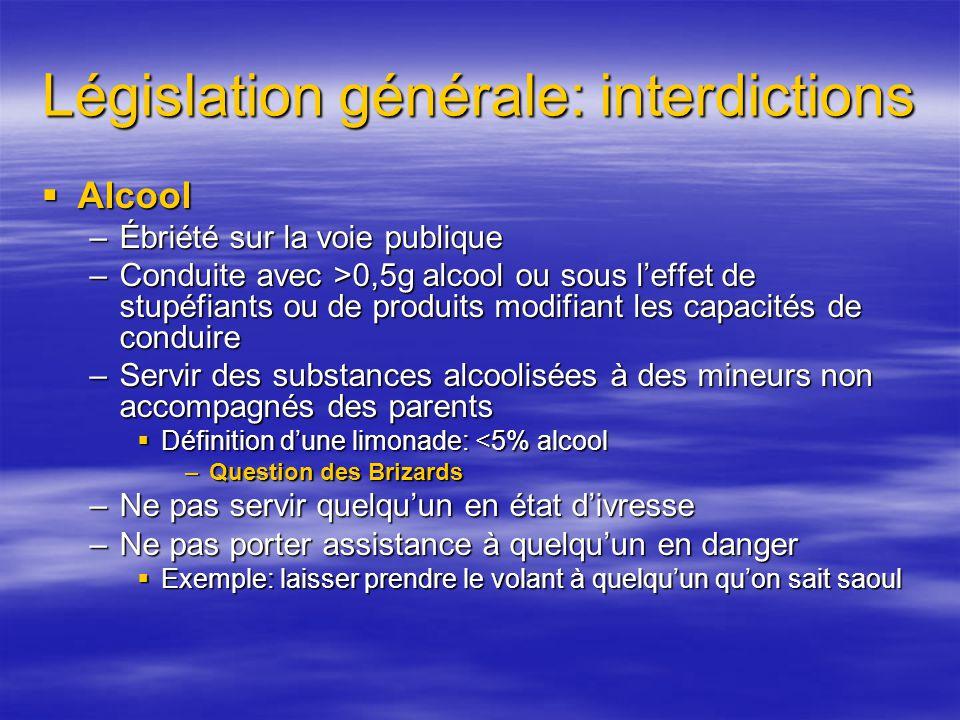 Législation générale: interdictions Alcool Alcool –Ébriété sur la voie publique –Conduite avec >0,5g alcool ou sous leffet de stupéfiants ou de produi