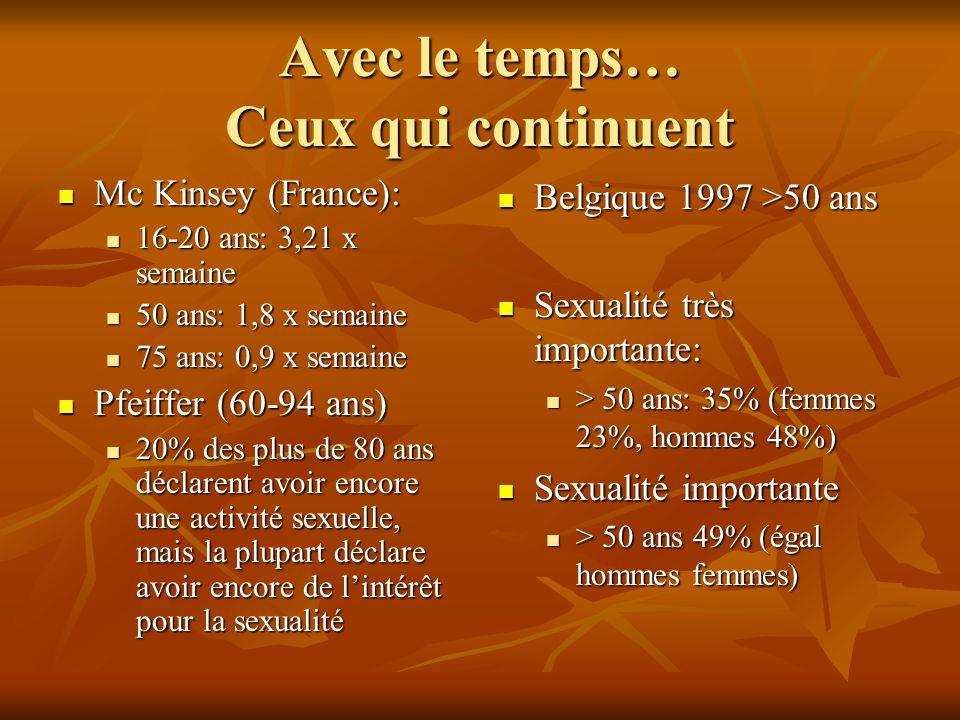 Avec le temps… Ceux qui continuent Mc Kinsey (France): Mc Kinsey (France): 16-20 ans: 3,21 x semaine 16-20 ans: 3,21 x semaine 50 ans: 1,8 x semaine 5