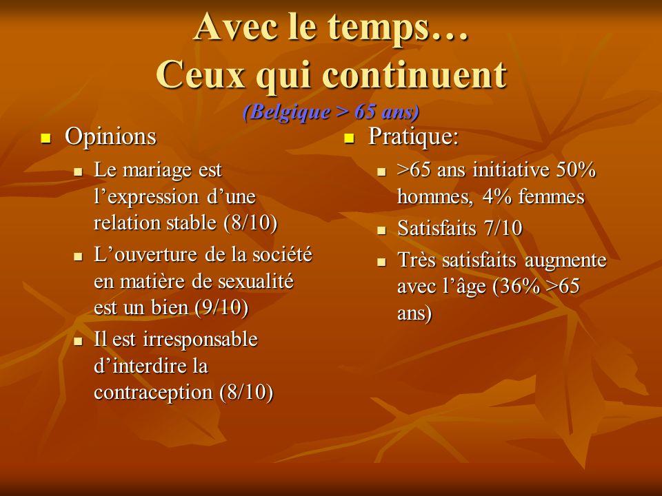 Avec le temps… Ceux qui continuent (Belgique > 65 ans) Opinions Opinions Le mariage est lexpression dune relation stable (8/10) Le mariage est lexpres