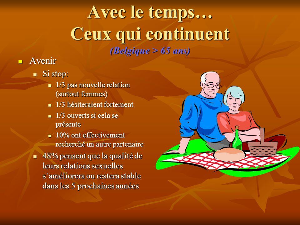 Avec le temps… Ceux qui continuent (Belgique > 65 ans) Avenir Avenir Si stop: Si stop: 1/3 pas nouvelle relation (surtout femmes) 1/3 pas nouvelle rel
