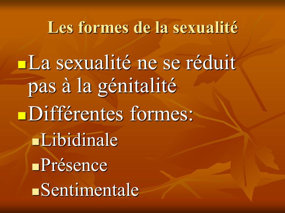 Les formes de la sexualité La sexualité ne se réduit pas à la génitalité La sexualité ne se réduit pas à la génitalité Différentes formes: Différentes