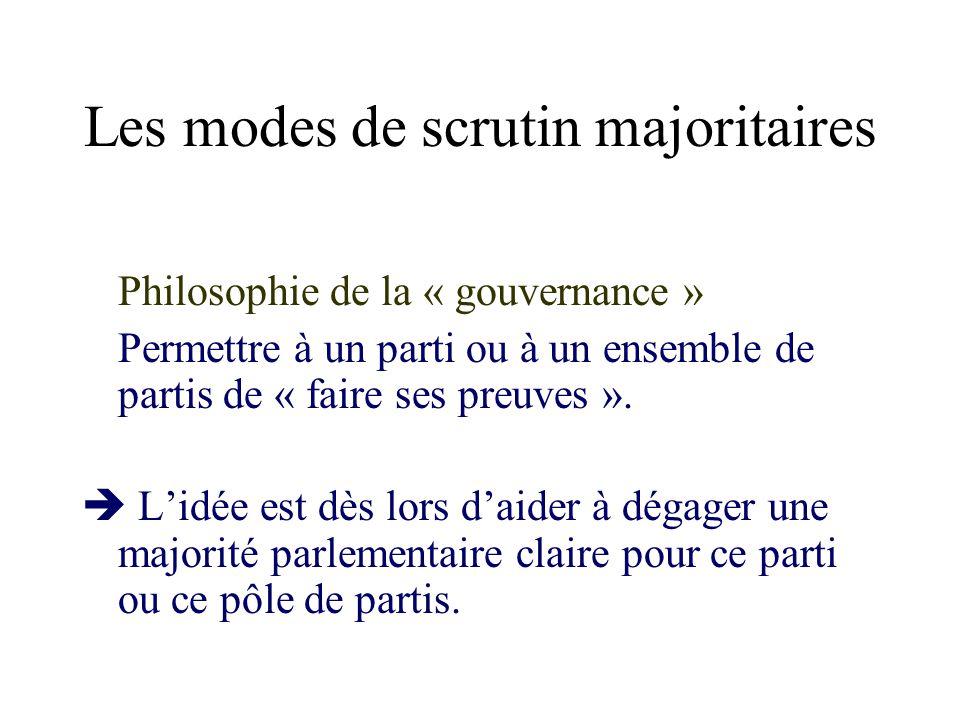Les modes de scrutin majoritaires Philosophie de la « gouvernance » Permettre à un parti ou à un ensemble de partis de « faire ses preuves ». Lidée es
