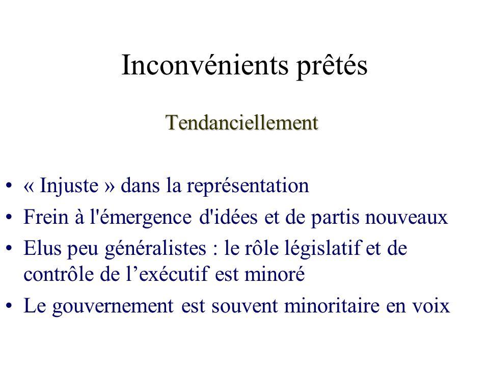 Inconvénients prêtés Tendanciellement « Injuste » dans la représentation Frein à l'émergence d'idées et de partis nouveaux Elus peu généralistes : le