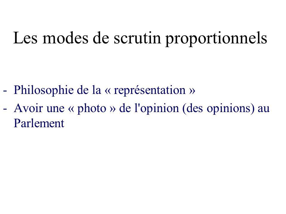Les modes de scrutin proportionnels -Philosophie de la « représentation » -Avoir une « photo » de l'opinion (des opinions) au Parlement