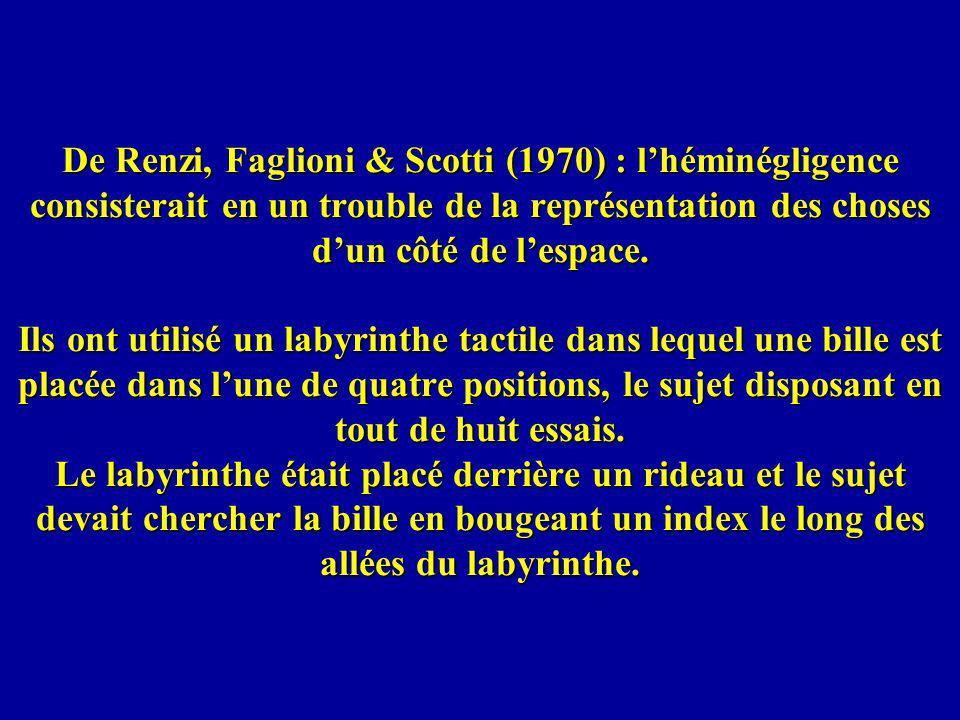 De Renzi, Faglioni & Scotti (1970) : lhéminégligence consisterait en un trouble de la représentation des choses dun côté de lespace. Ils ont utilisé u