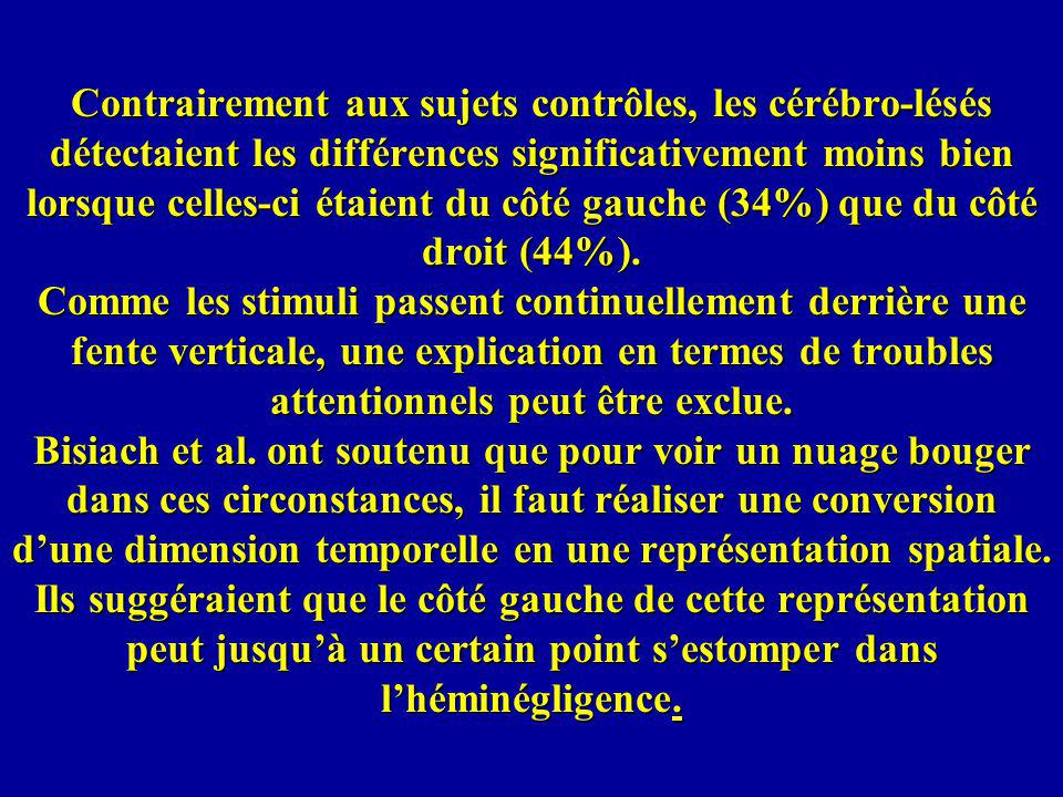 Contrairement aux sujets contrôles, les cérébro-lésés détectaient les différences significativement moins bien lorsque celles-ci étaient du côté gauche (34%) que du côté droit (44%).