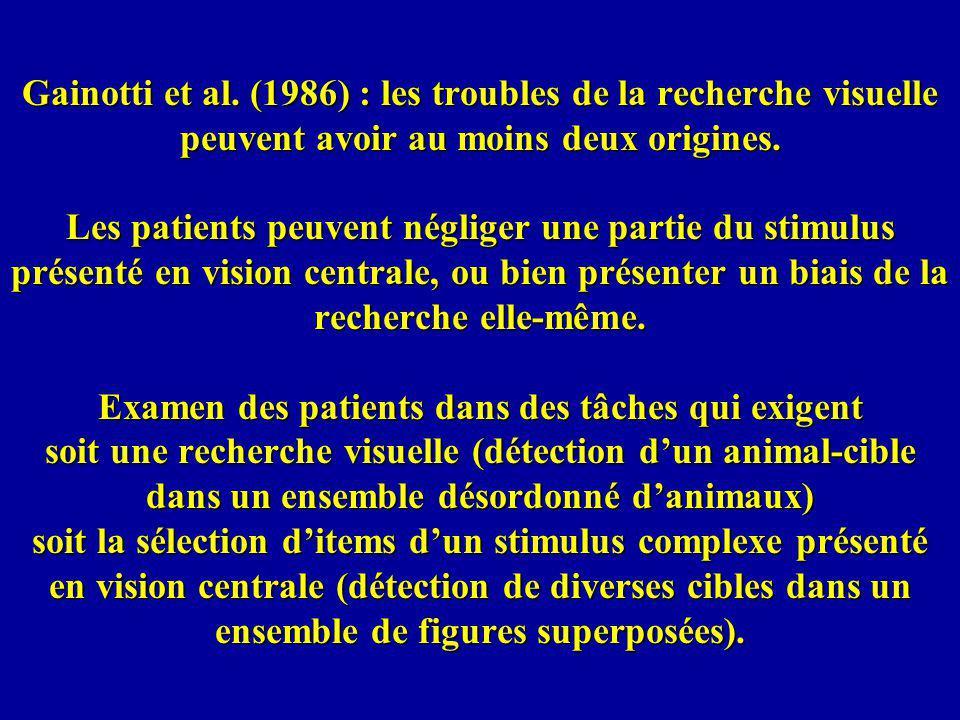 Gainotti et al. (1986) : les troubles de la recherche visuelle peuvent avoir au moins deux origines. Les patients peuvent négliger une partie du stimu