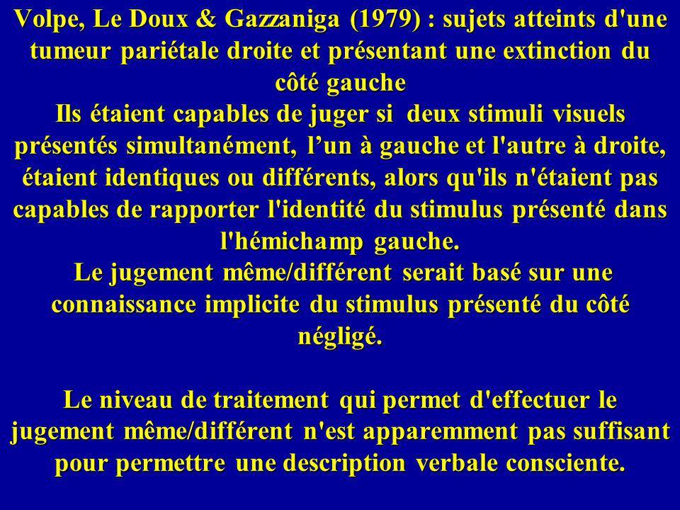 Volpe, Le Doux & Gazzaniga (1979) : sujets atteints d'une tumeur pariétale droite et présentant une extinction du côté gauche Ils étaient capables de