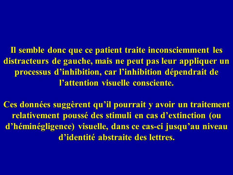 Il semble donc que ce patient traite inconsciemment les distracteurs de gauche, mais ne peut pas leur appliquer un processus dinhibition, car linhibition dépendrait de lattention visuelle consciente.