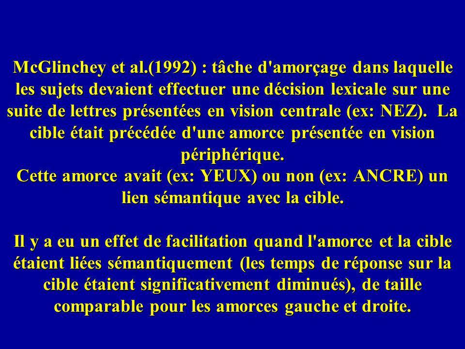 McGlinchey et al.(1992) : tâche d'amorçage dans laquelle les sujets devaient effectuer une décision lexicale sur une suite de lettres présentées en vi