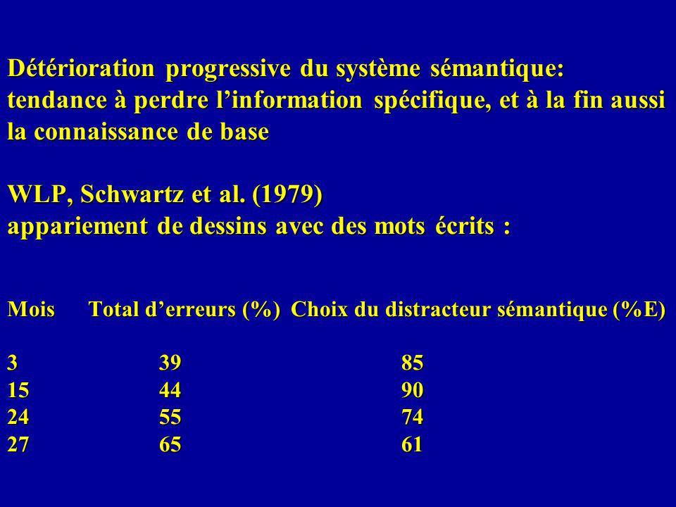 Détérioration progressive du système sémantique: tendance à perdre linformation spécifique, et à la fin aussi la connaissance de base WLP, Schwartz et al.