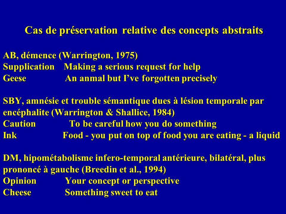 Cas de préservation relative des concepts abstraits AB, démence (Warrington, 1975) Supplication Making a serious request for help Geese An anmal but I