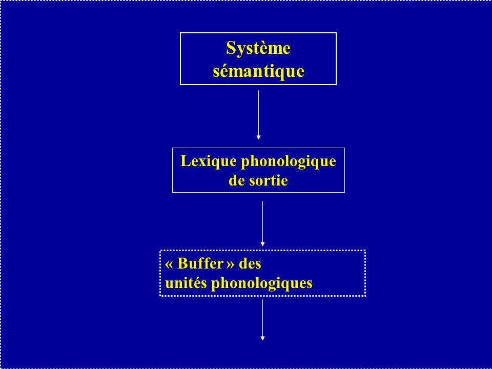 Systèmesémantique Lexique phonologique de sortie « Buffer » des unités phonologiques