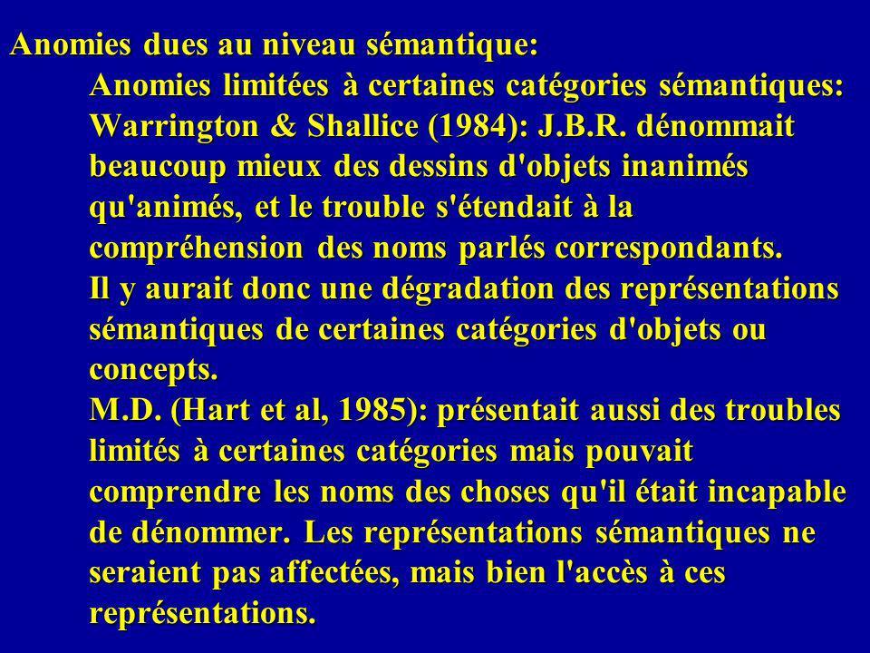 Anomies dues au niveau sémantique: Anomies limitées à certaines catégories sémantiques: Warrington & Shallice (1984): J.B.R. dénommait beaucoup mieux