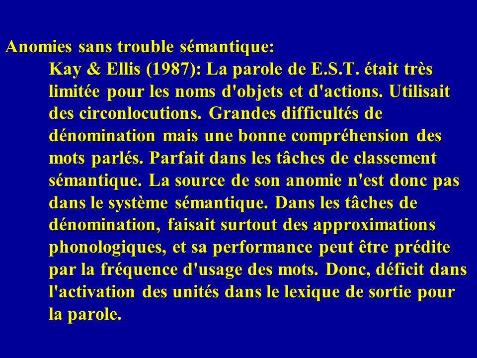 Anomies sans trouble sémantique: Kay & Ellis (1987): La parole de E.S.T. était très limitée pour les noms d'objets et d'actions. Utilisait des circonl