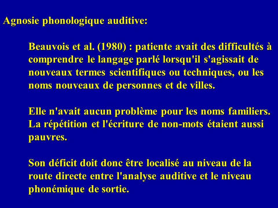 Agnosie phonologique auditive: Beauvois et al. (1980) : patiente avait des difficultés à comprendre le langage parlé lorsqu'il s'agissait de nouveaux