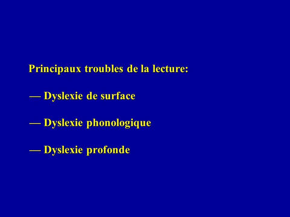 Principaux troubles de la lecture: Dyslexie de surface Dyslexie phonologique Dyslexie profonde Principaux troubles de la lecture: Dyslexie de surface