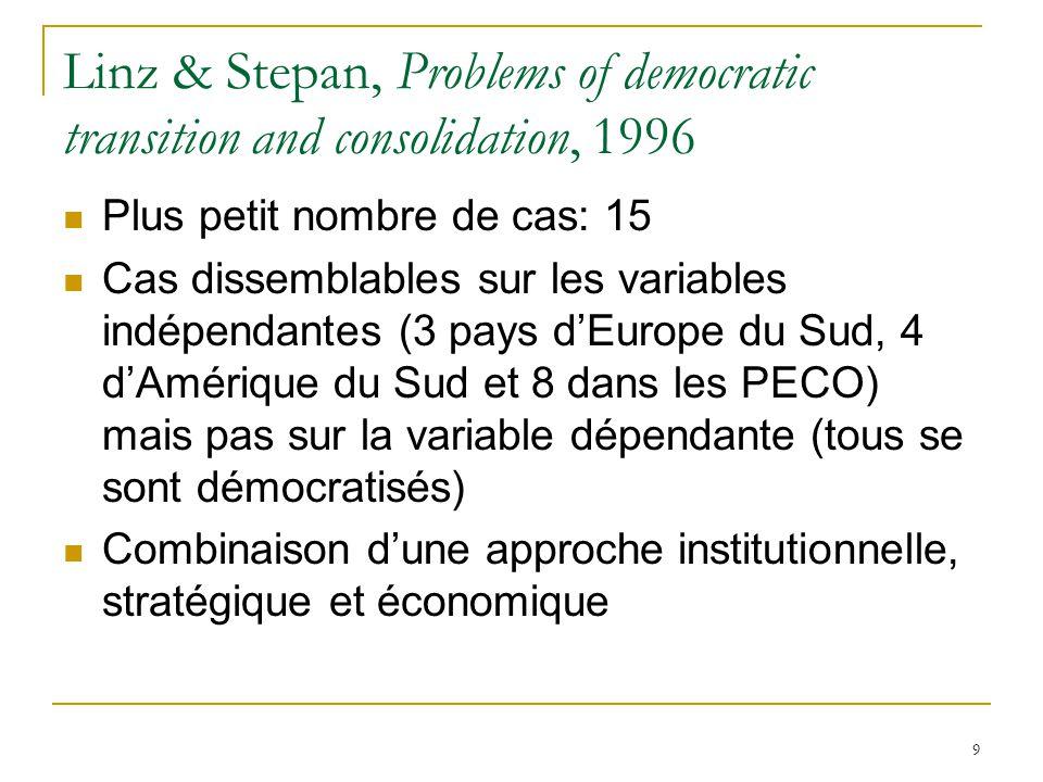 9 Linz & Stepan, Problems of democratic transition and consolidation, 1996 Plus petit nombre de cas: 15 Cas dissemblables sur les variables indépendantes (3 pays dEurope du Sud, 4 dAmérique du Sud et 8 dans les PECO) mais pas sur la variable dépendante (tous se sont démocratisés) Combinaison dune approche institutionnelle, stratégique et économique