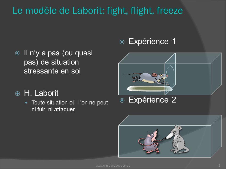 Le modèle de Laborit: fight, flight, freeze Il ny a pas (ou quasi pas) de situation stressante en soi H. Laborit Toute situation où l on ne peut ni fu