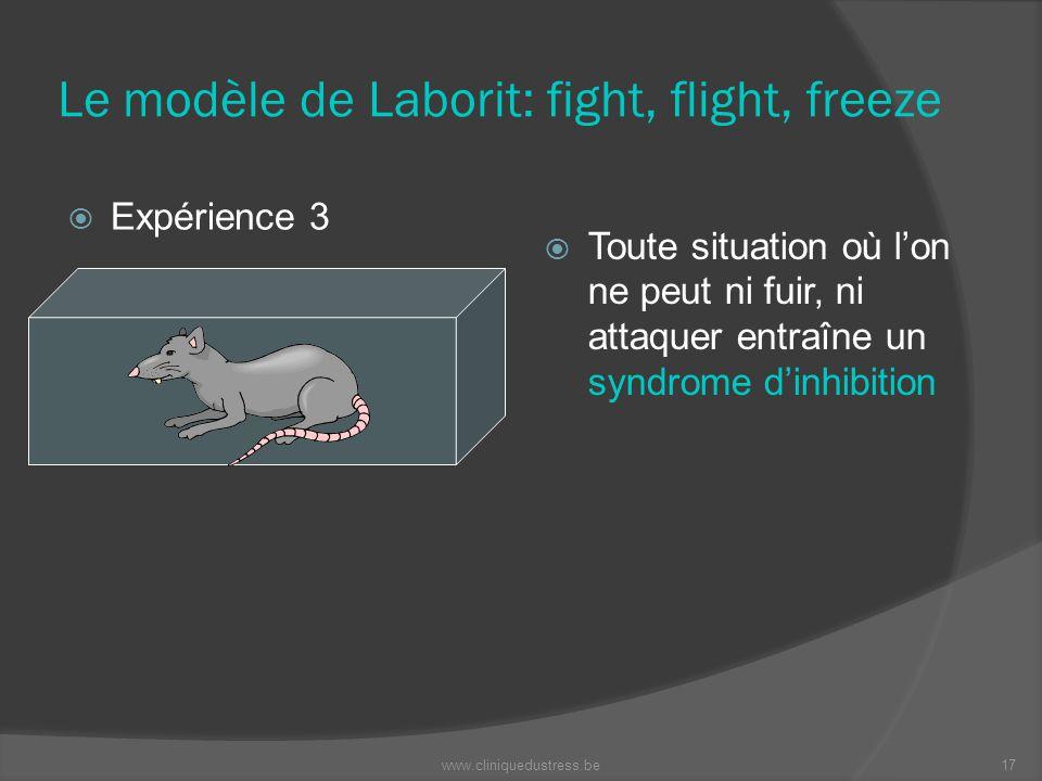Le modèle de Laborit: fight, flight, freeze Expérience 3 Toute situation où lon ne peut ni fuir, ni attaquer entraîne un syndrome dinhibition 17www.cl