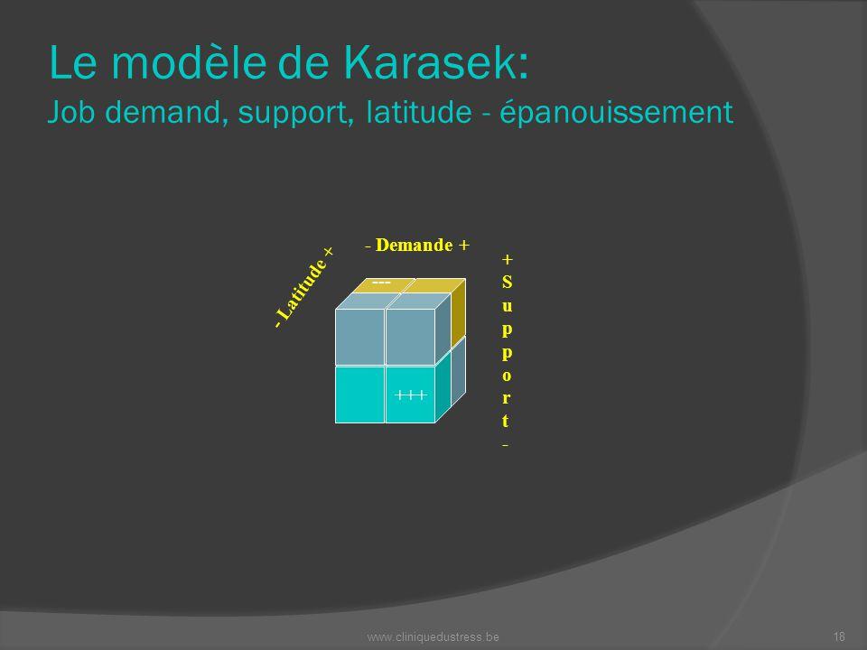 Le modèle de Karasek: Job demand, support, latitude - épanouissement +++ - Demande + +Support-+Support- - Latitude + --- 18www.cliniquedustress.be