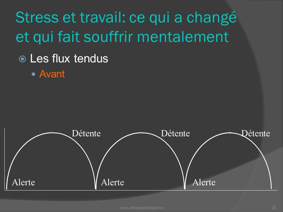 Stress et travail: ce qui a changé et qui fait souffrir mentalement Les flux tendus Avant www.cliniquedustress.be25 Alerte Détente