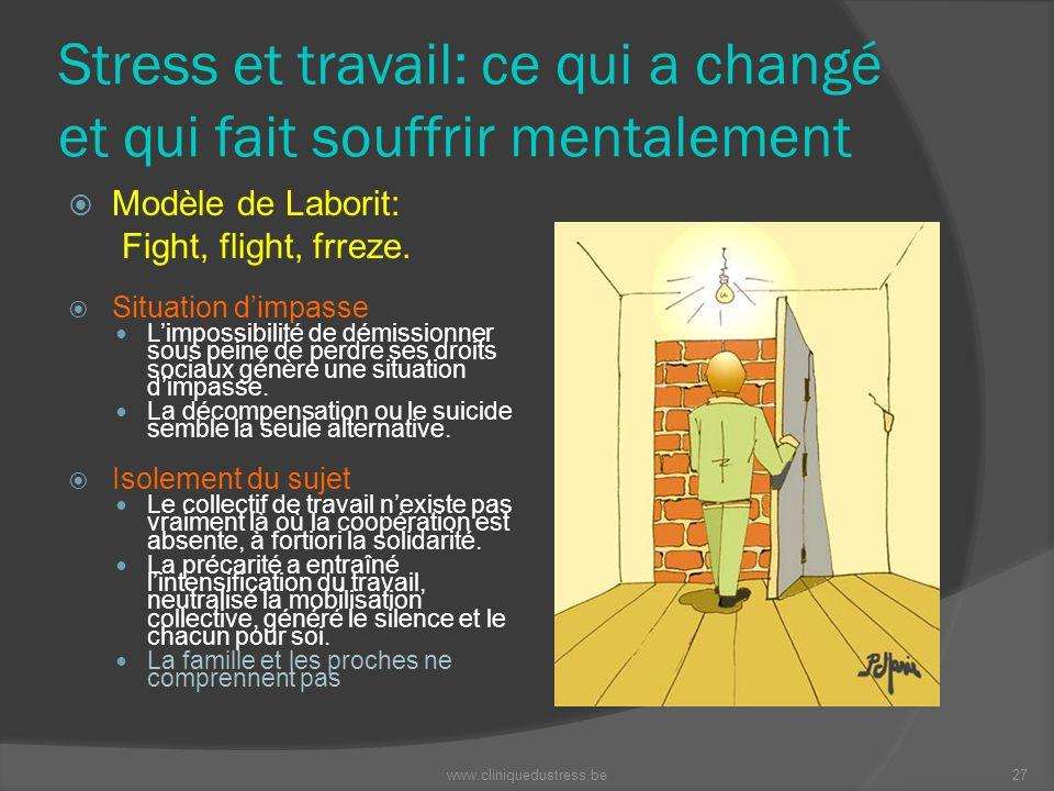 Stress et travail: ce qui a changé et qui fait souffrir mentalement Modèle de Laborit: Fight, flight, frreze. Situation dimpasse Limpossibilité de dém