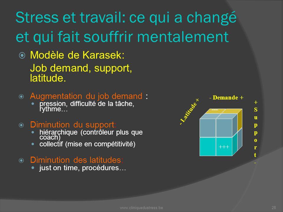 Stress et travail: ce qui a changé et qui fait souffrir mentalement Modèle de Karasek: Job demand, support, latitude. Augmentation du job demand : pre