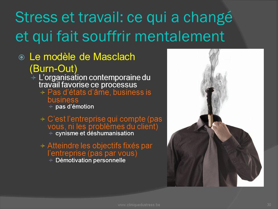 Stress et travail: ce qui a changé et qui fait souffrir mentalement Le modèle de Masclach (Burn-Out) Lorganisation contemporaine du travail favorise c
