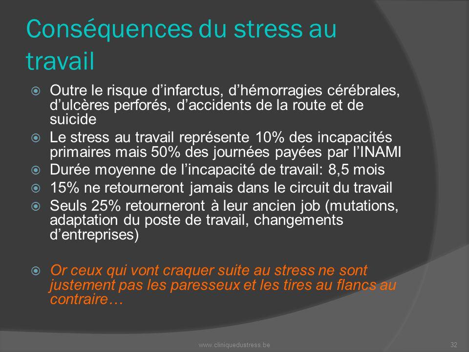 Conséquences du stress au travail Outre le risque dinfarctus, dhémorragies cérébrales, dulcères perforés, daccidents de la route et de suicide Le stre