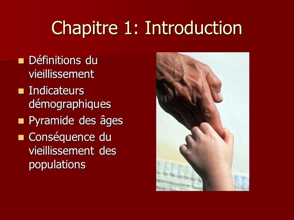 Chapitre 1: Introduction Définitions du vieillissement Définitions du vieillissement Indicateurs démographiques Indicateurs démographiques Pyramide de