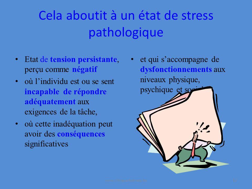 Cela aboutit à un état de stress pathologique et qui saccompagne de dysfonctionnements aux niveaux physique, psychique et social.