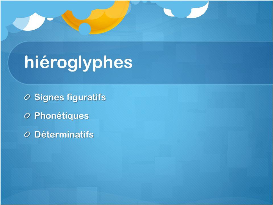 hiéroglyphes Signes figuratifs PhonétiquesDéterminatifs