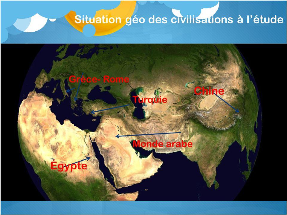 Situation géo des civilisations à létude Égypte Grèce- Rome Turquie Chine Monde arabe