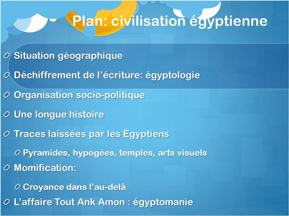 Plan: civilisation égyptienne Situation géographique Déchiffrement de lécriture: égyptologie Organisation socio-politique Une longue histoire Traces l