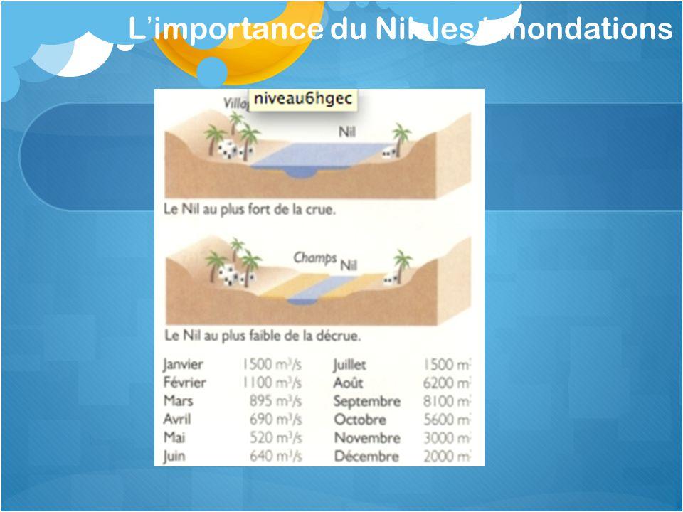 L importance du Nil: les innondations